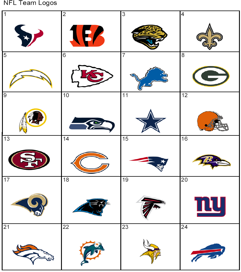 team logo quiz nfl - 28 images - how well do you really
